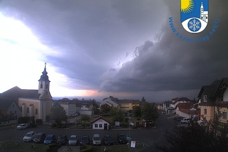 Wetter In Linz
